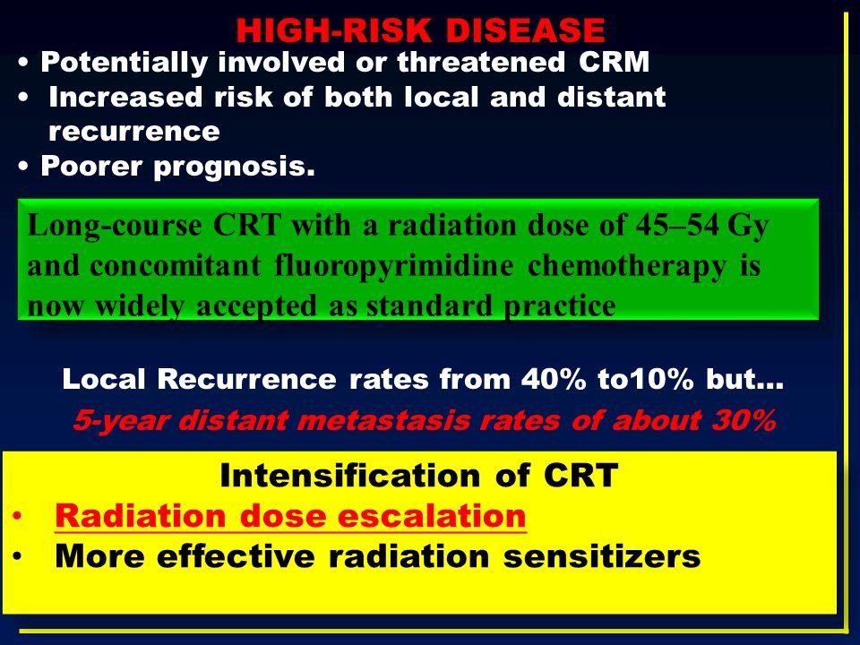 Intensification of CRT Radiation dose escalation