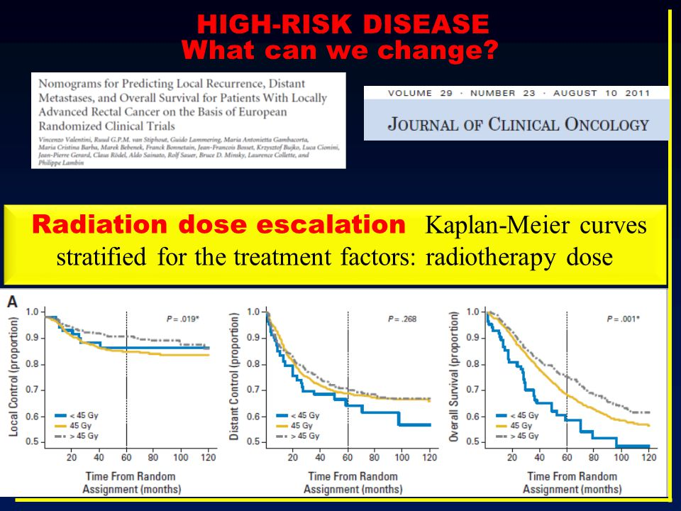 HIGH-RISK DISEASE What can we change.