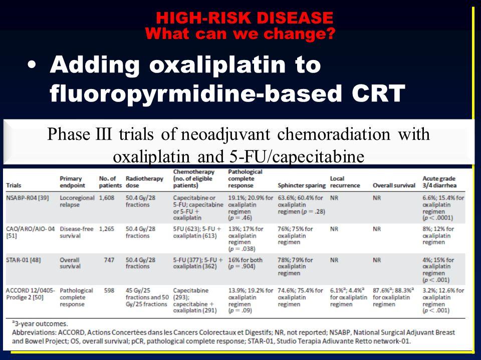 Adding oxaliplatin to fluoropyrmidine-based CRT