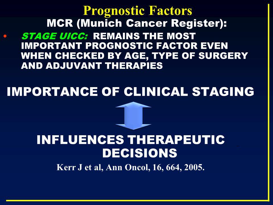 MCR (Munich Cancer Register):