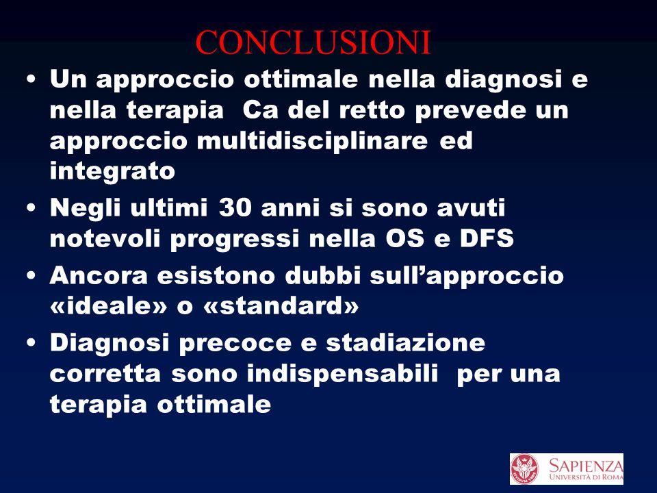 CONCLUSIONI Un approccio ottimale nella diagnosi e nella terapia Ca del retto prevede un approccio multidisciplinare ed integrato.