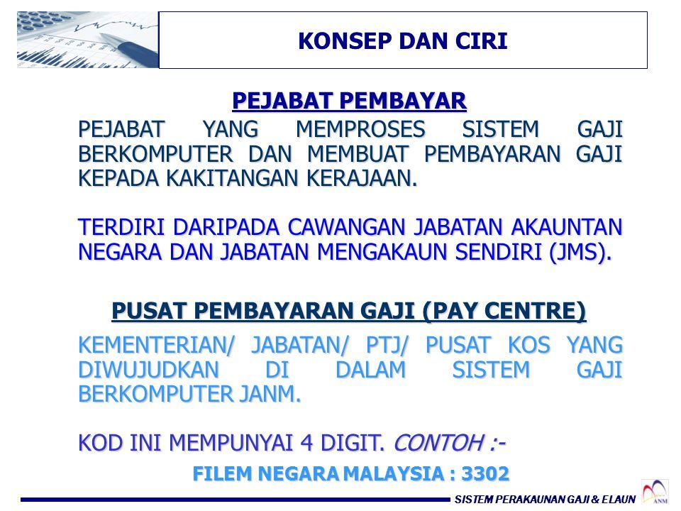 PUSAT PEMBAYARAN GAJI (PAY CENTRE) FILEM NEGARA MALAYSIA : 3302