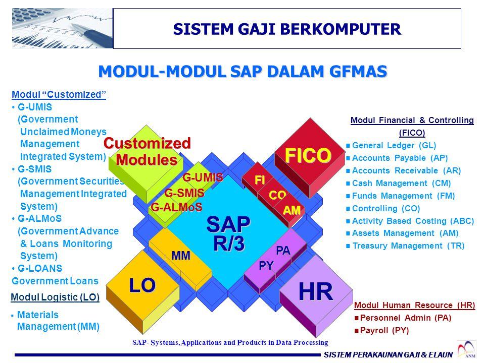 HR SAP R/3 FICO LO MODUL-MODUL SAP DALAM GFMAS SISTEM GAJI BERKOMPUTER