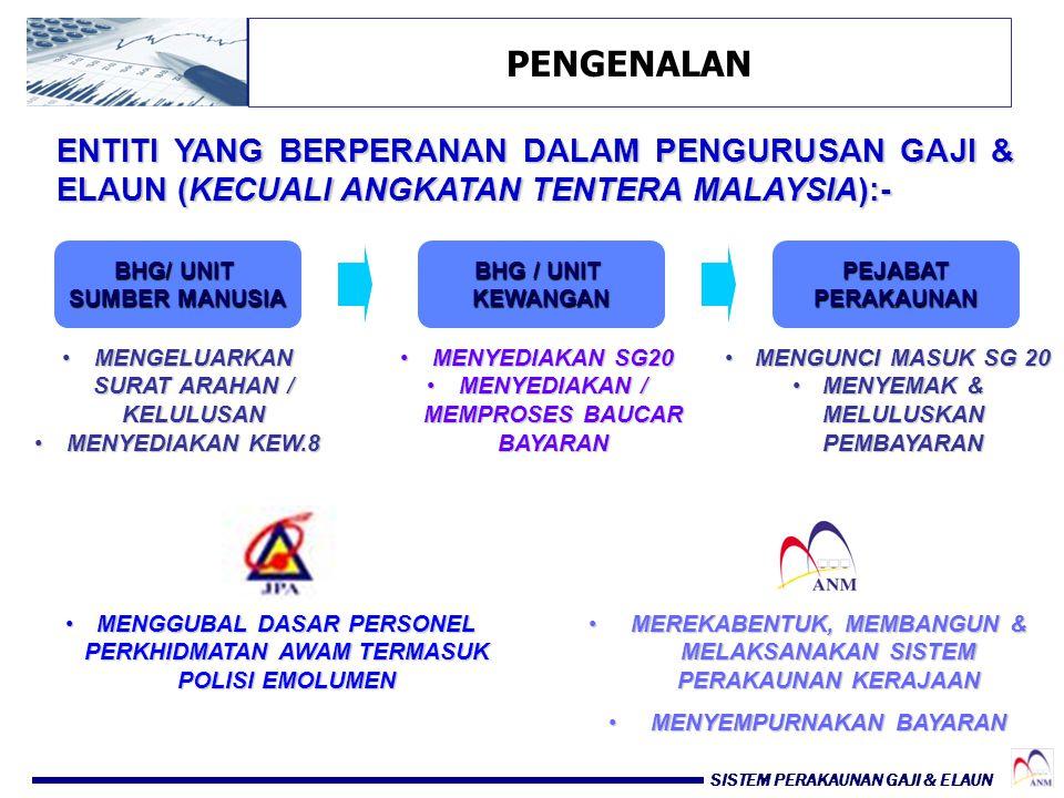 PENGENALAN ENTITI YANG BERPERANAN DALAM PENGURUSAN GAJI & ELAUN (KECUALI ANGKATAN TENTERA MALAYSIA):-