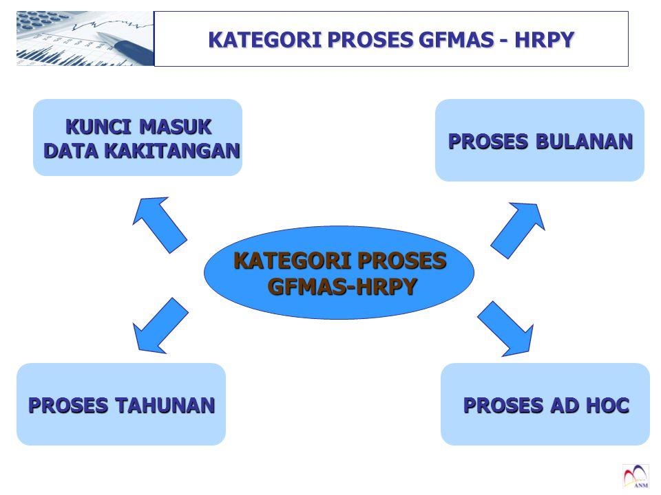 KATEGORI PROSES GFMAS - HRPY