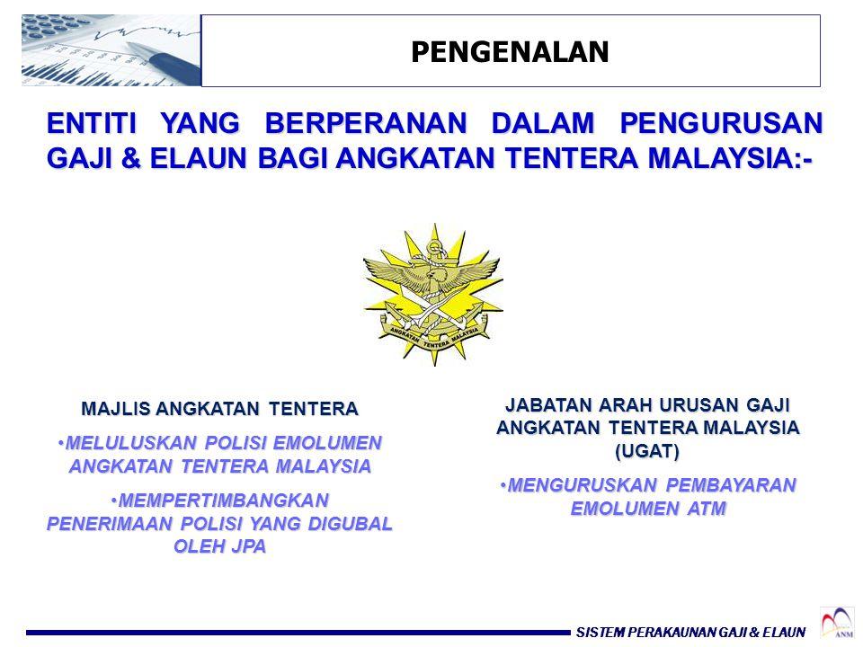 PENGENALAN ENTITI YANG BERPERANAN DALAM PENGURUSAN GAJI & ELAUN BAGI ANGKATAN TENTERA MALAYSIA:- MAJLIS ANGKATAN TENTERA.
