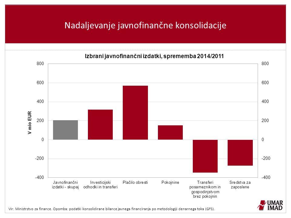 Nadaljevanje javnofinančne konsolidacije