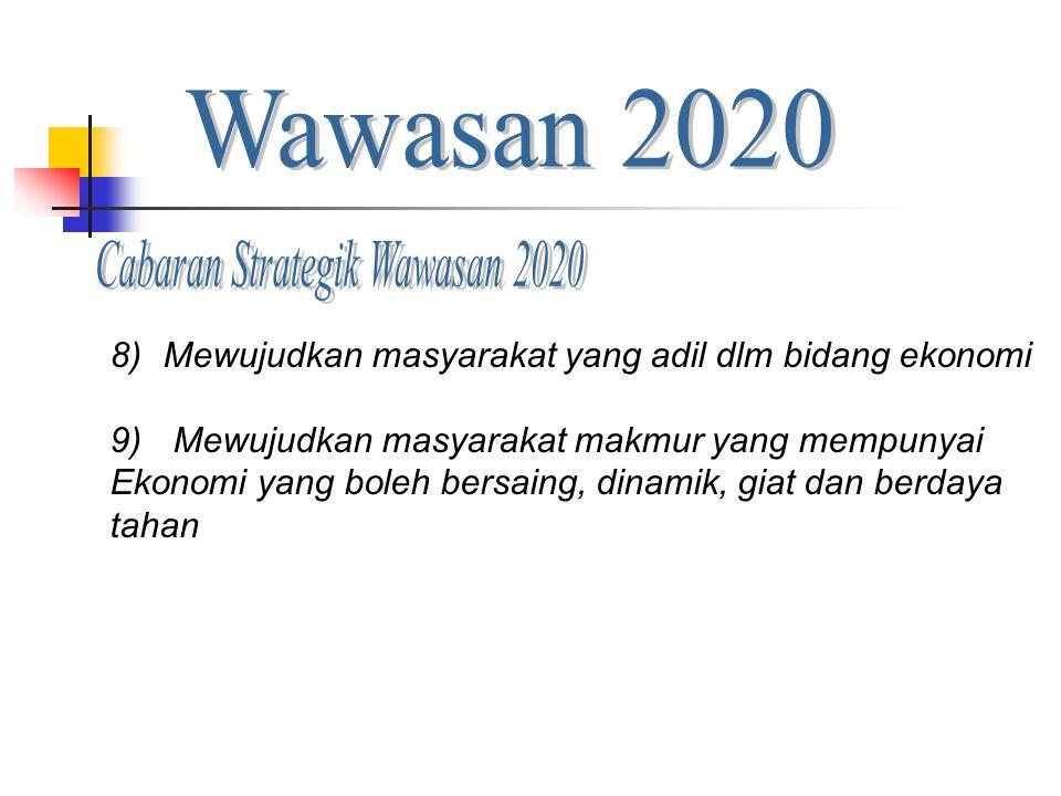 Cabaran Strategik Wawasan 2020