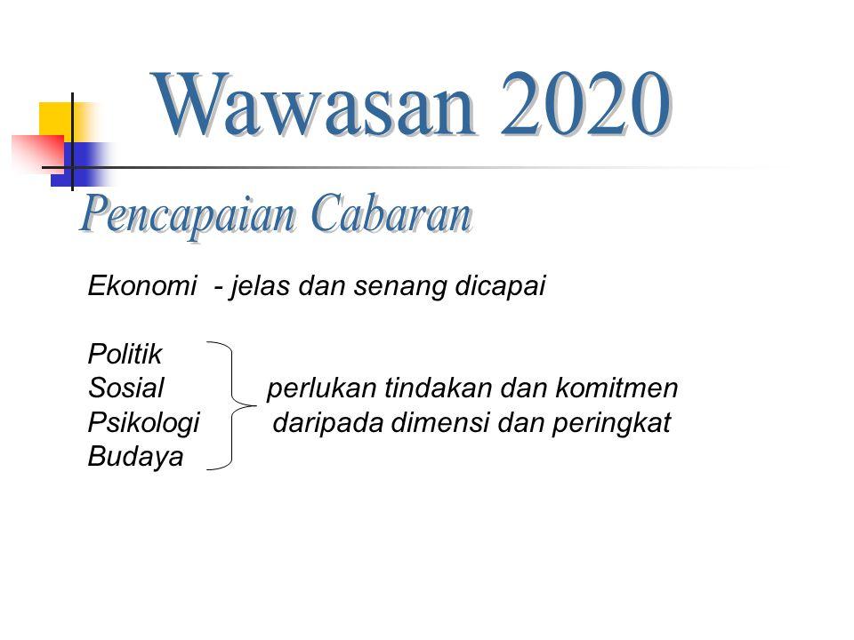 Wawasan 2020 Pencapaian Cabaran Ekonomi - jelas dan senang dicapai