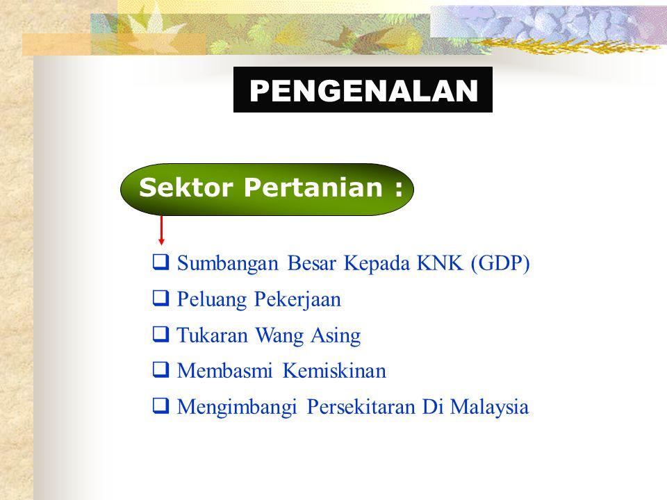 PENGENALAN Sektor Pertanian : Sumbangan Besar Kepada KNK (GDP)