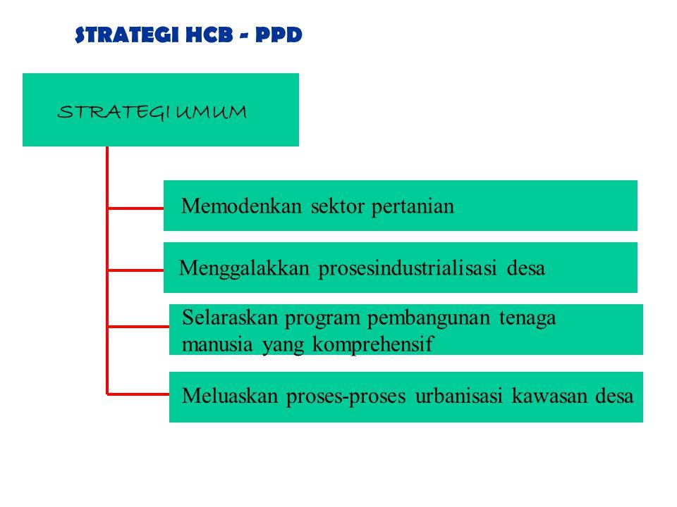 STRATEGI HCB - PPD STRATEGI UMUM. Memodenkan sektor pertanian. Menggalakkan prosesindustrialisasi desa.