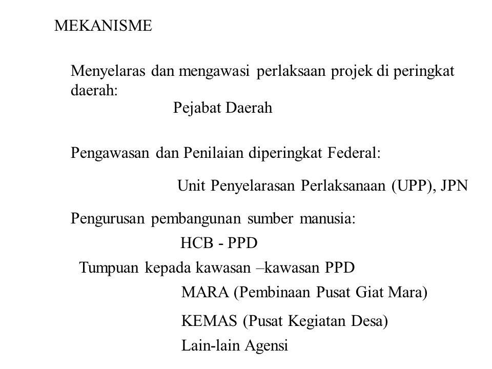 MEKANISME Menyelaras dan mengawasi perlaksaan projek di peringkat daerah: Pejabat Daerah. Pengawasan dan Penilaian diperingkat Federal: