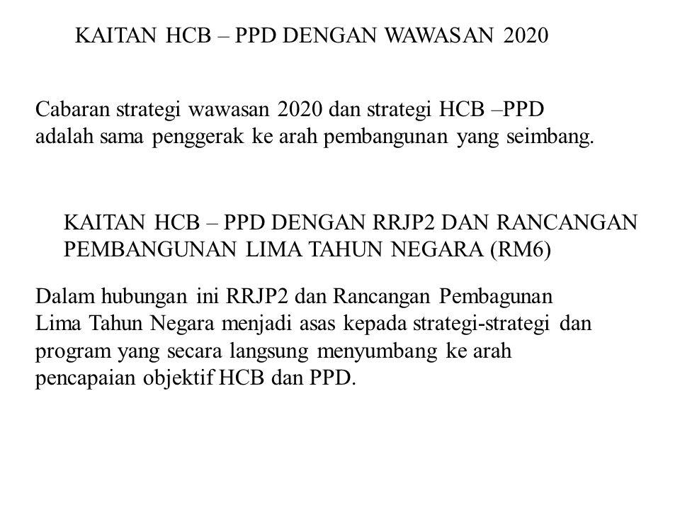 KAITAN HCB – PPD DENGAN WAWASAN 2020