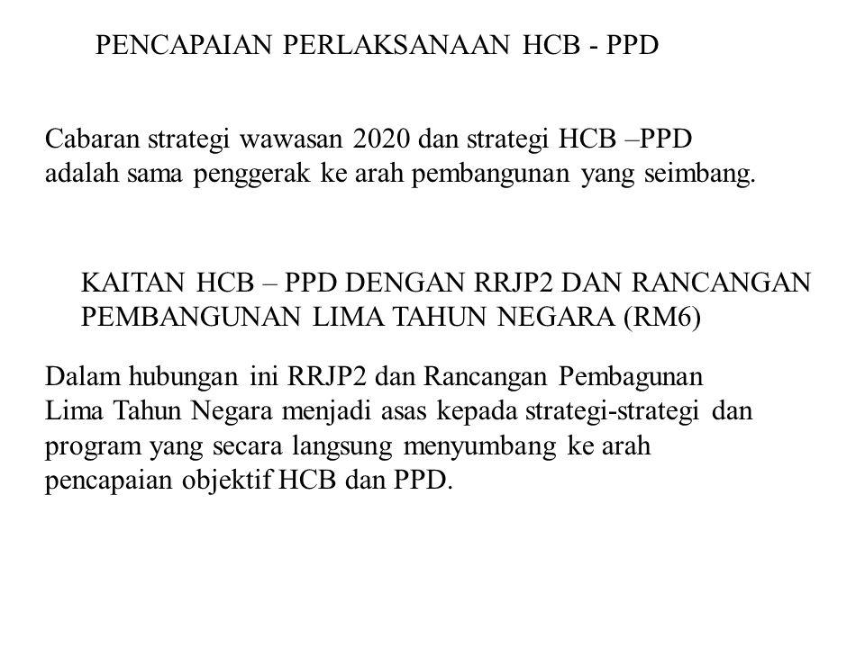 PENCAPAIAN PERLAKSANAAN HCB - PPD