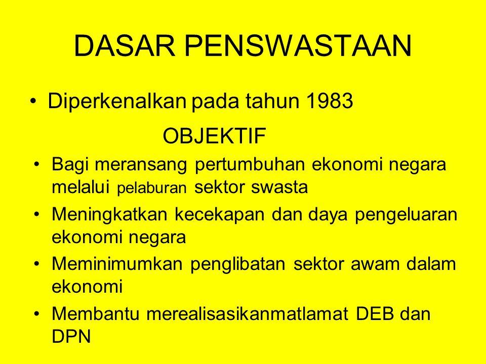 DASAR PENSWASTAAN Diperkenalkan pada tahun 1983 OBJEKTIF