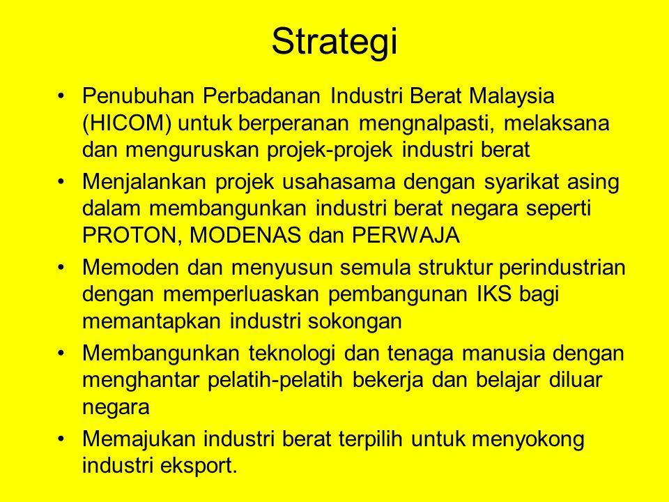 Strategi Penubuhan Perbadanan Industri Berat Malaysia (HICOM) untuk berperanan mengnalpasti, melaksana dan menguruskan projek-projek industri berat.