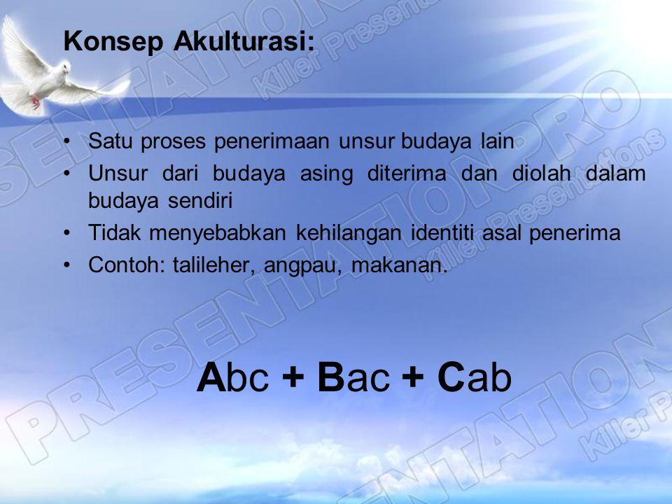 Abc + Bac + Cab Konsep Akulturasi: