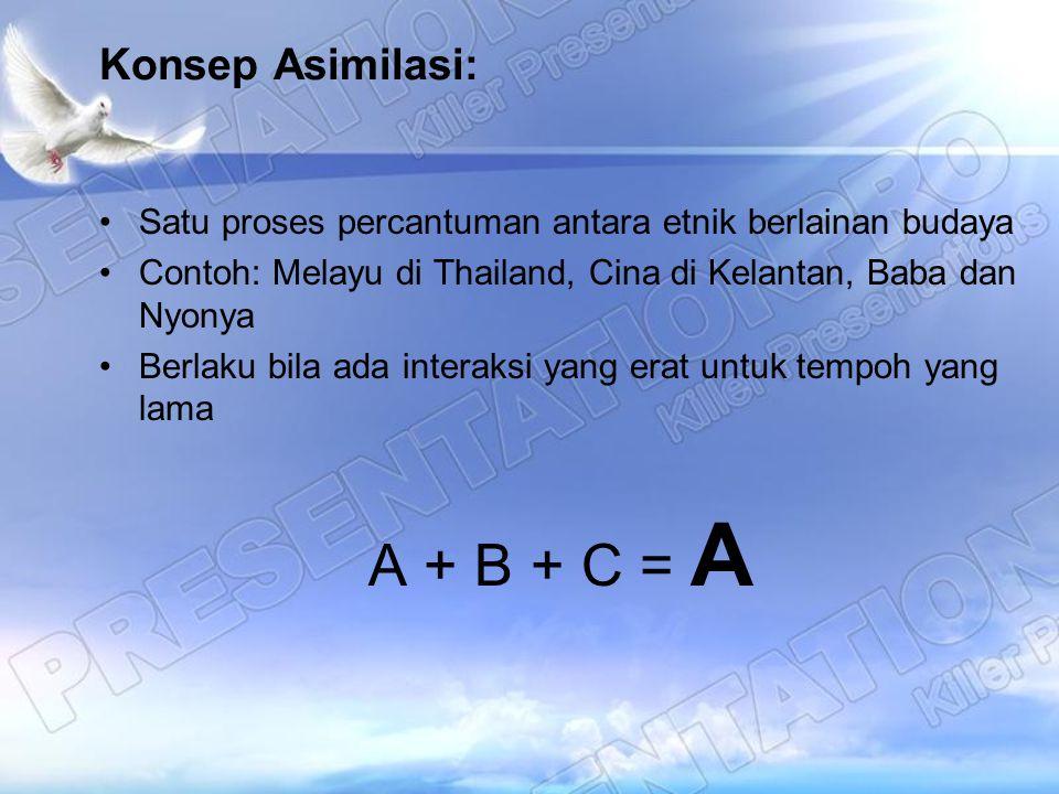 A + B + C = A Konsep Asimilasi: