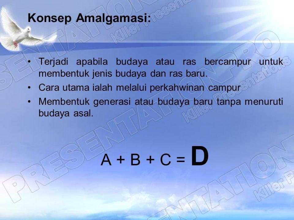 A + B + C = D Konsep Amalgamasi: