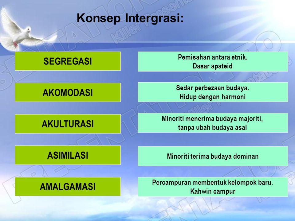 Konsep Intergrasi: SEGREGASI AKOMODASI AKULTURASI ASIMILASI AMALGAMASI