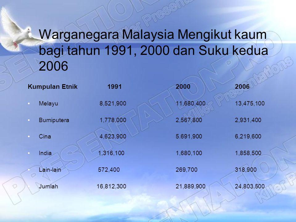 Warganegara Malaysia Mengikut kaum bagi tahun 1991, 2000 dan Suku kedua 2006