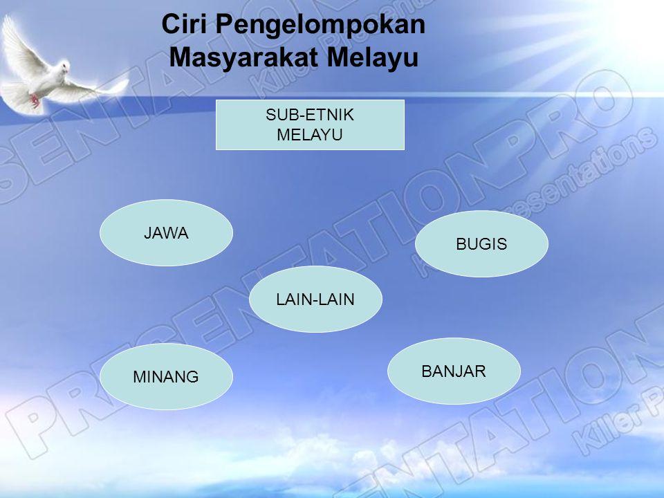 Ciri Pengelompokan Masyarakat Melayu