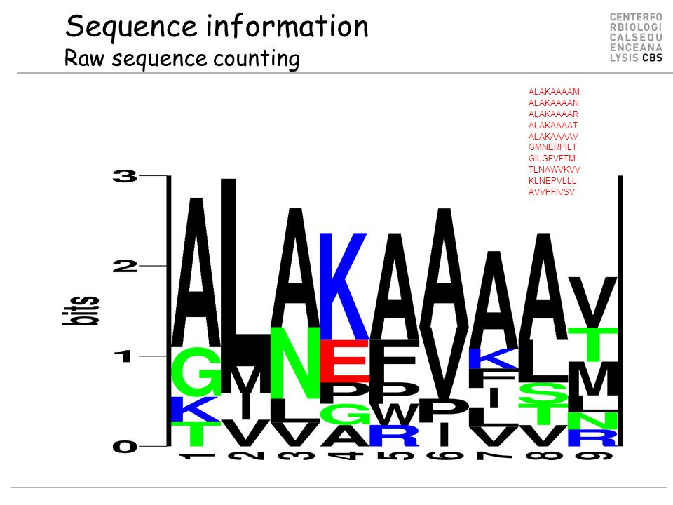 Sequence information Raw sequence counting