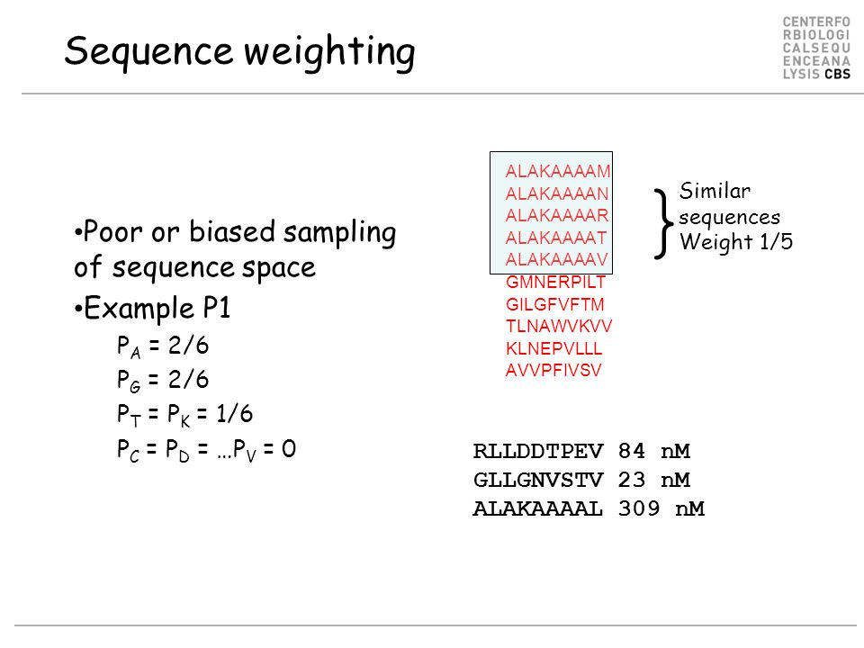 } Sequence weighting Poor or biased sampling of sequence space