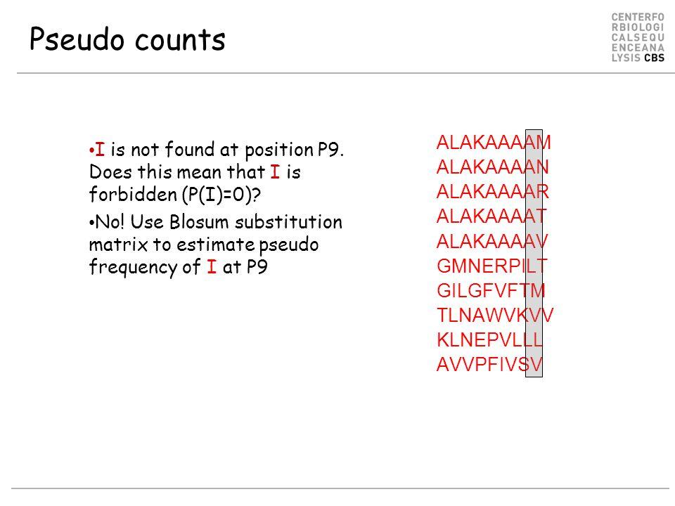 Pseudo counts ALAKAAAAM