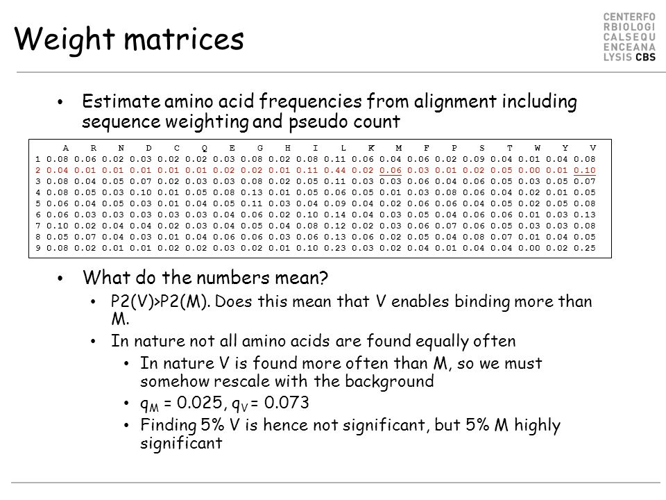 Weight matrices Estimate amino acid frequencies from alignment including sequence weighting and pseudo count.