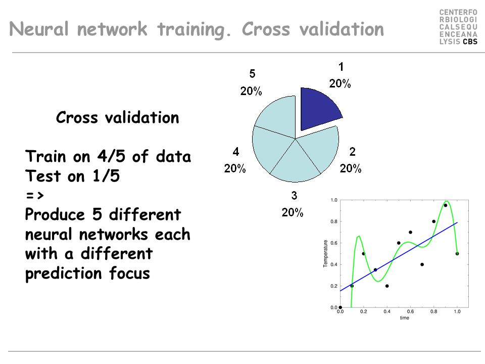 Neural network training. Cross validation