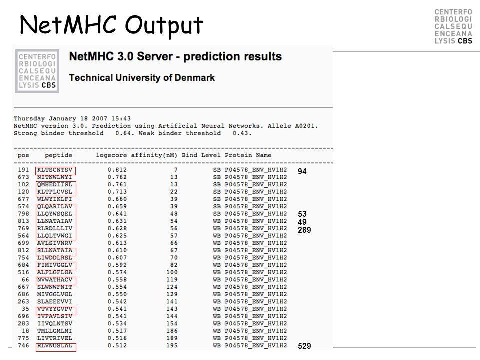NetMHC Output 53 49 94 289 529