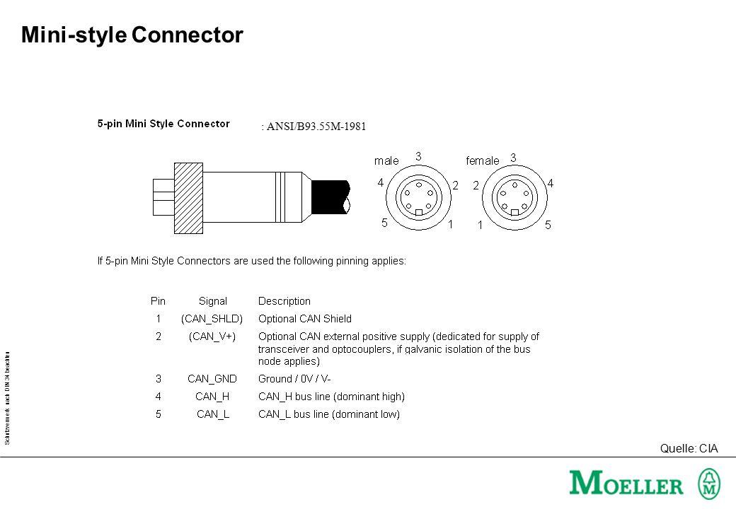 Mini-style Connector : ANSI/B93.55M-1981 Quelle: CIA