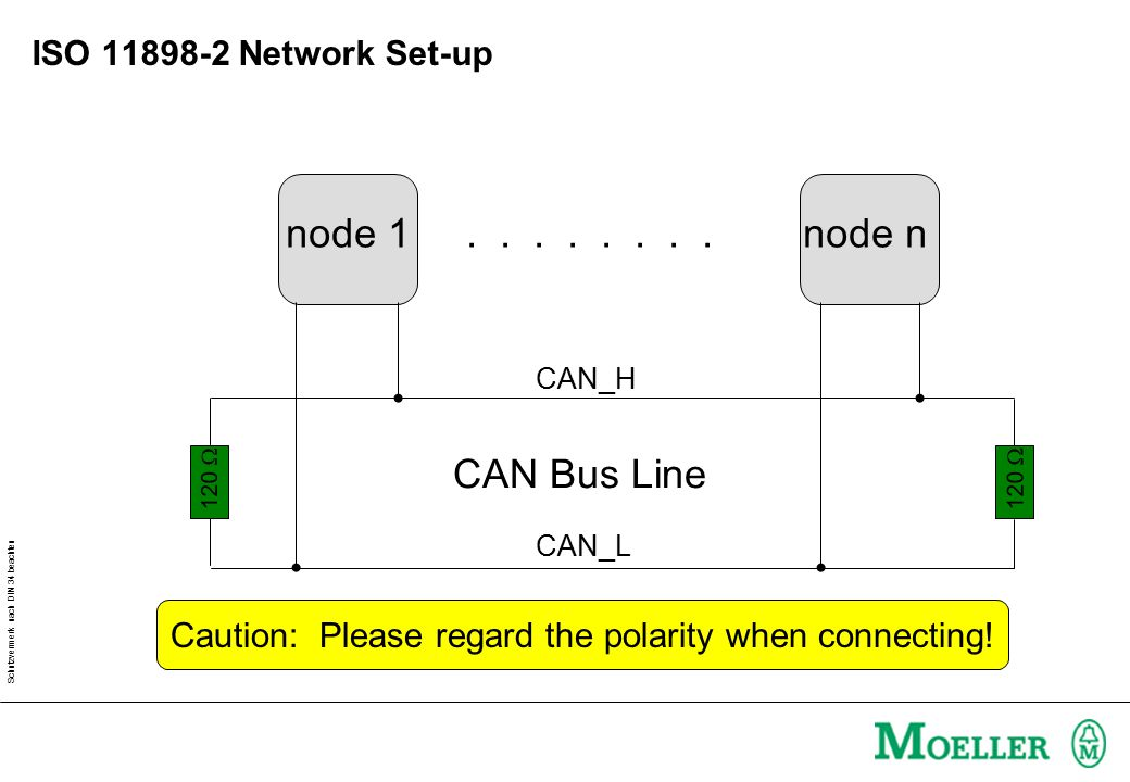 Caution: Please regard the polarity when connecting!
