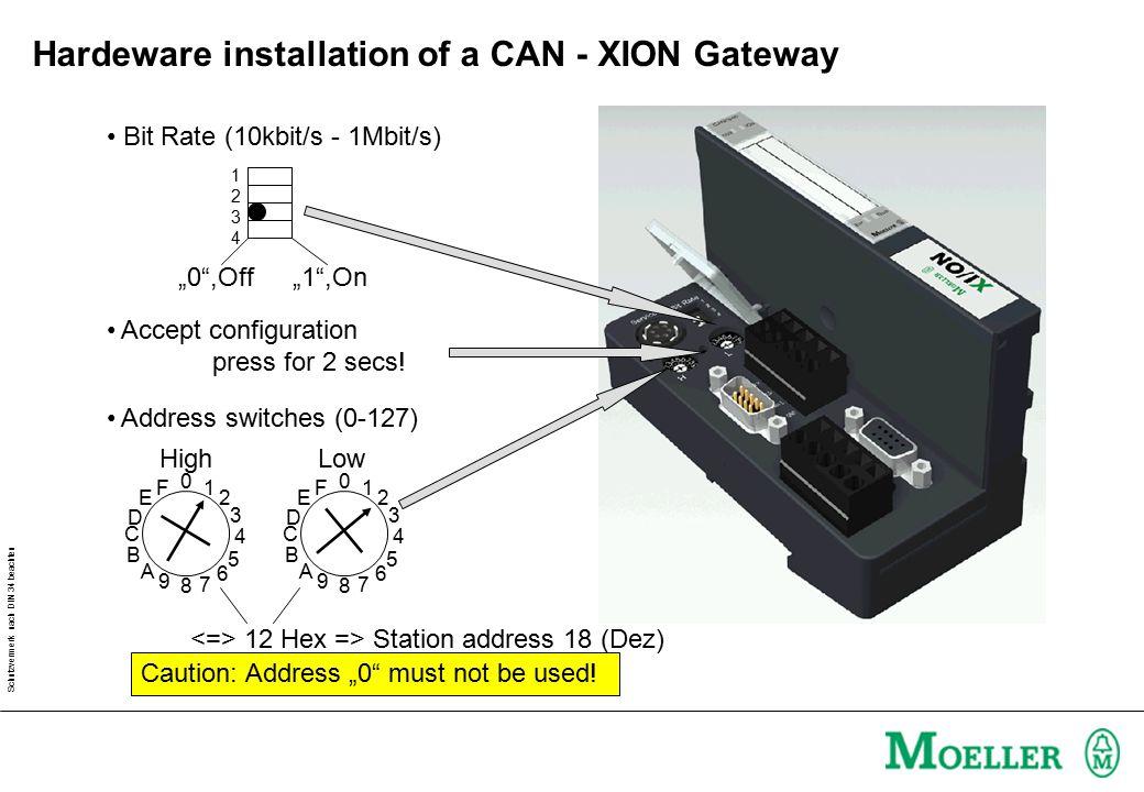 Hardeware installation of a CAN - XION Gateway