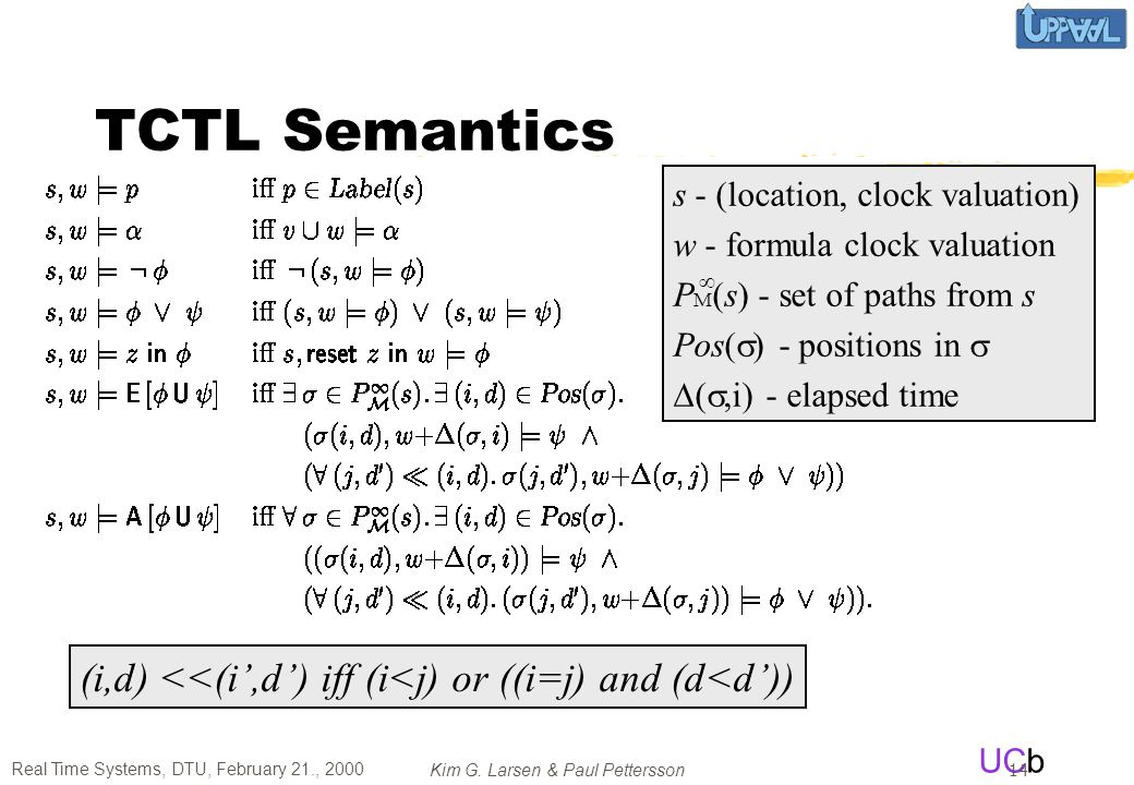 TCTL Semantics s - (location, clock valuation) w - formula clock valuation. PM(s) - set of paths from s.
