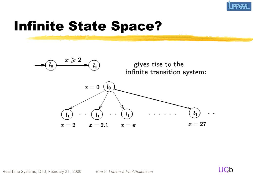 Infinite State Space
