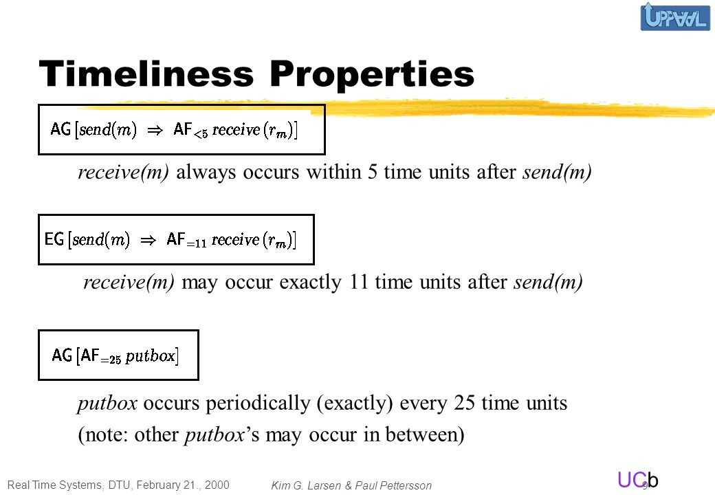 Timeliness Properties