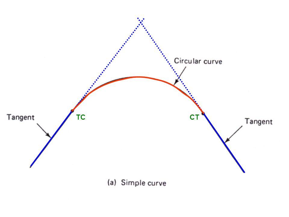 TC CT
