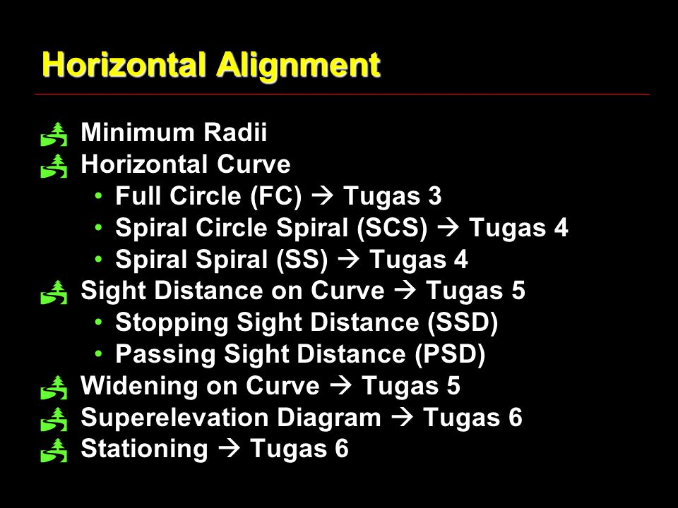 Horizontal Alignment Minimum Radii Horizontal Curve