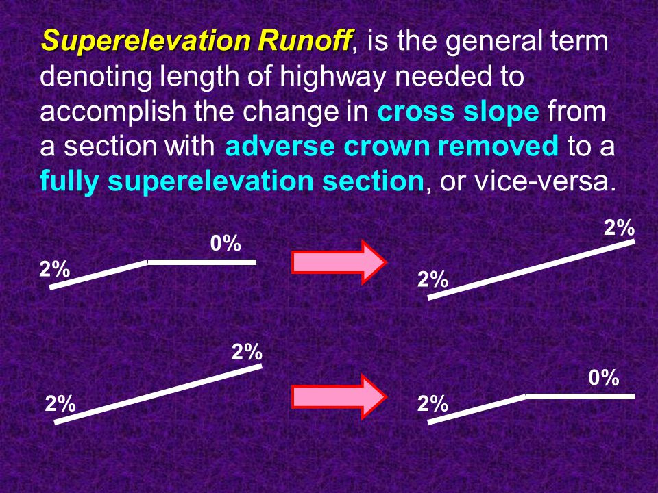 Superelevation Runoff, is the general term denoting length of highway needed to accomplish the change in cross slope from a section with adverse crown removed to a fully superelevation section, or vice-versa.