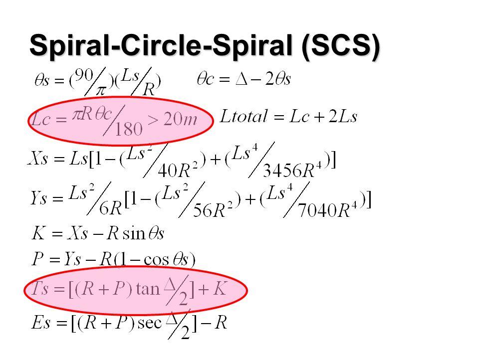 Spiral-Circle-Spiral (SCS)