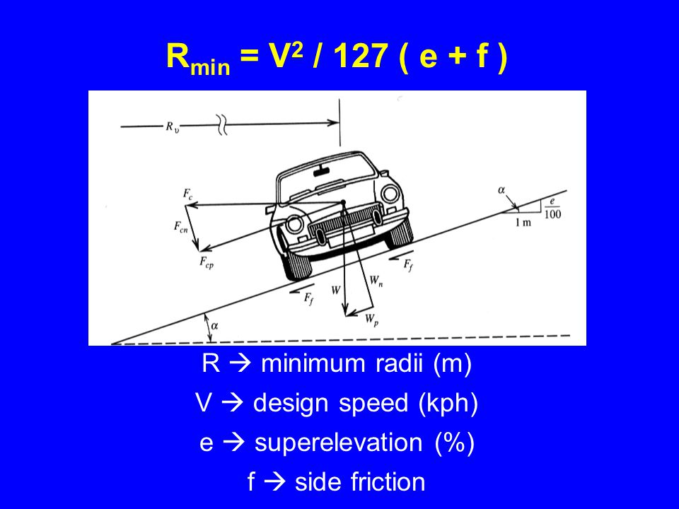 Rmin = V2 / 127 ( e + f ) R  minimum radii (m) V  design speed (kph)