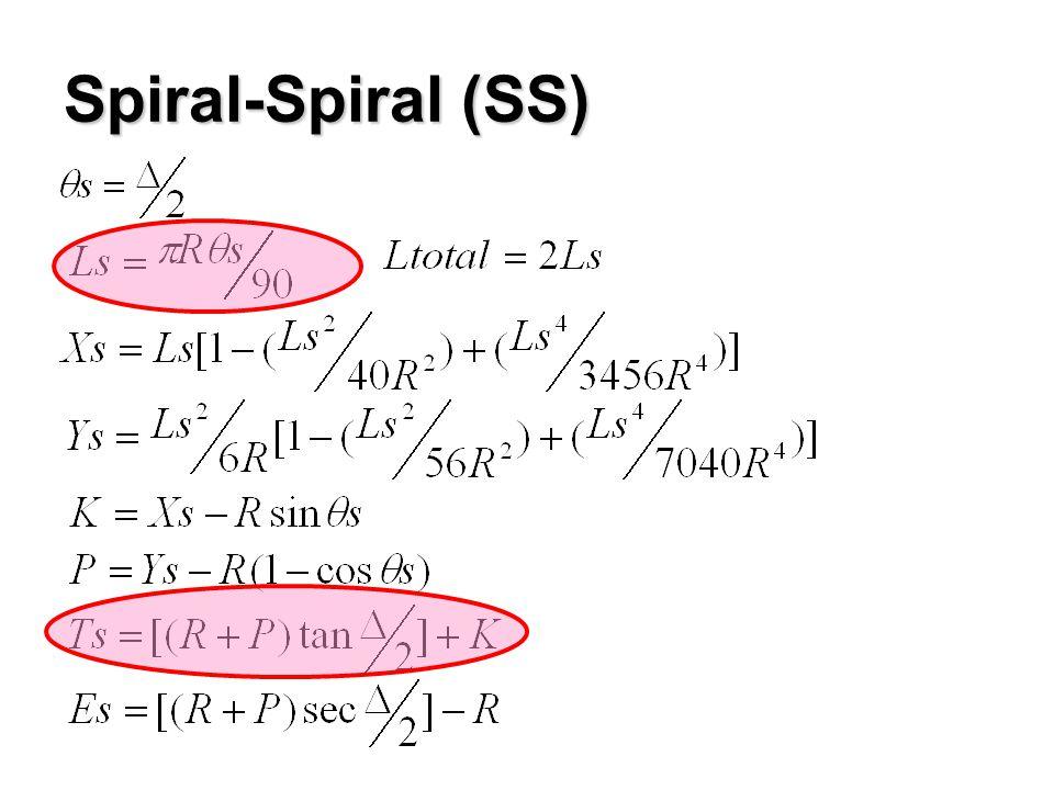 Spiral-Spiral (SS)
