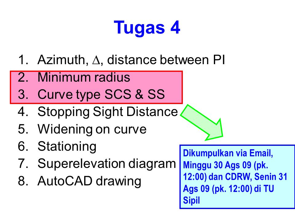 Tugas 4 Azimuth, D, distance between PI Minimum radius