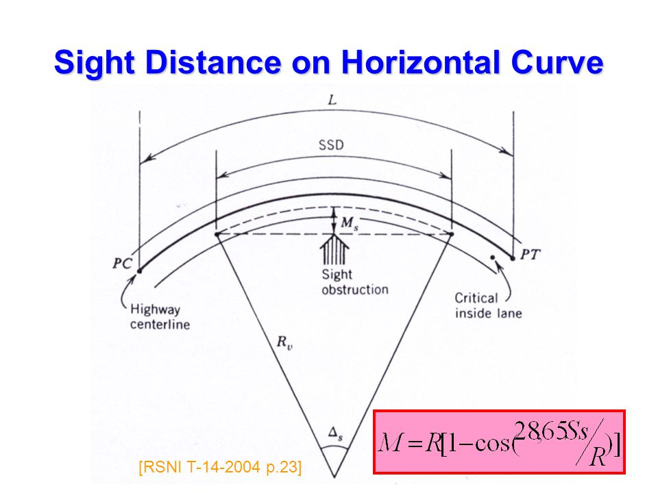 Sight Distance on Horizontal Curve