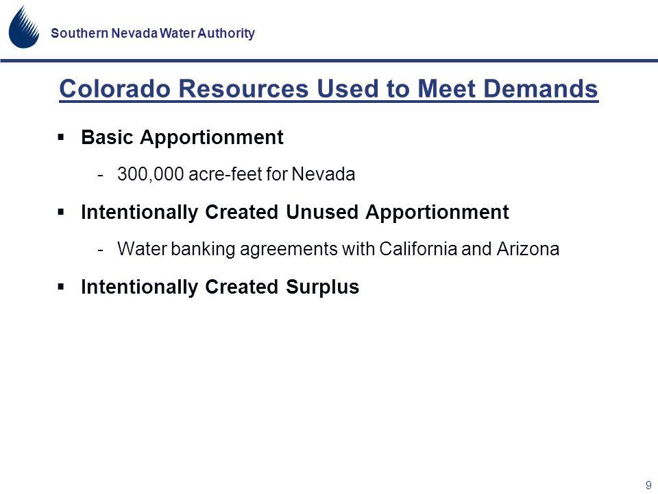 Colorado Resources Used to Meet Demands