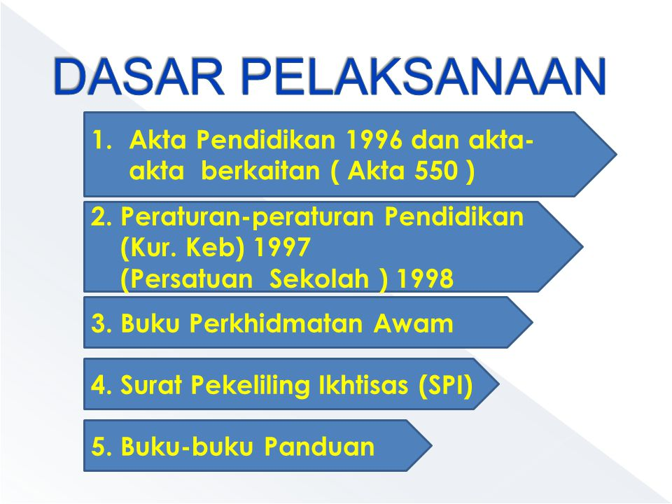 DASAR PELAKSANAAN Akta Pendidikan 1996 dan akta-akta berkaitan ( Akta 550 ) 2. Peraturan-peraturan Pendidikan.