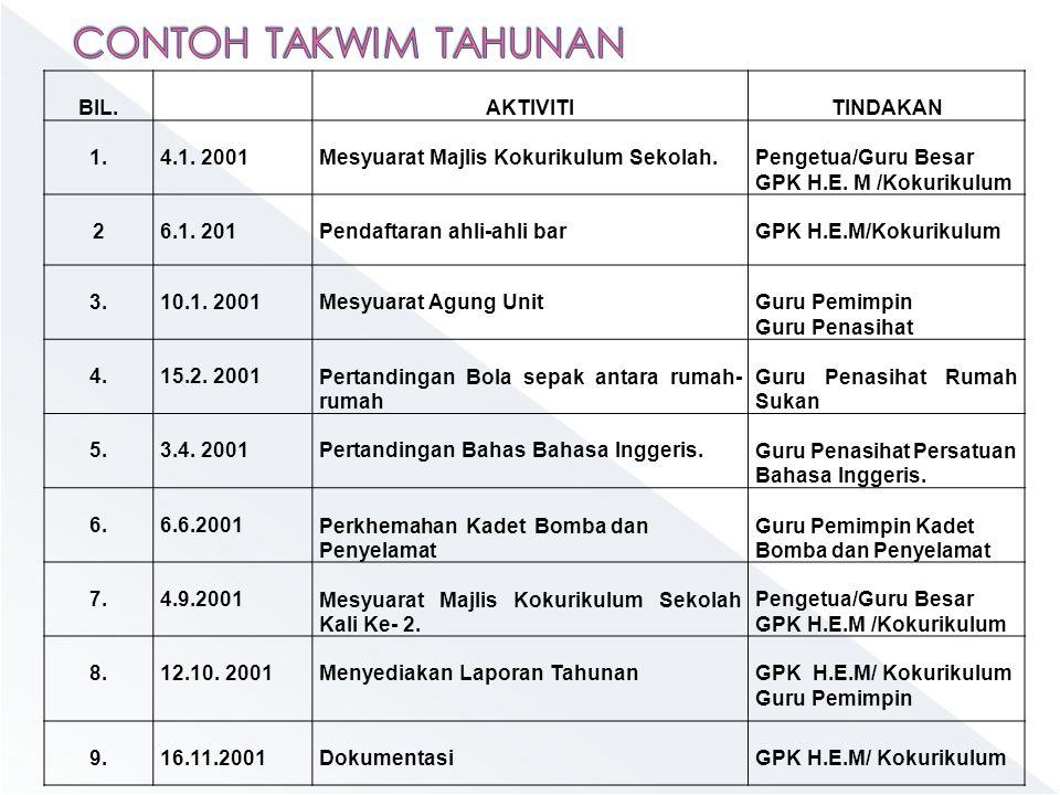 CONTOH TAKWIM TAHUNAN BIL. AKTIVITI TINDAKAN 1. 4.1. 2001