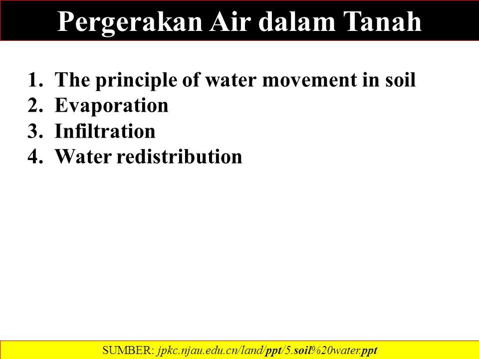 Pergerakan Air dalam Tanah